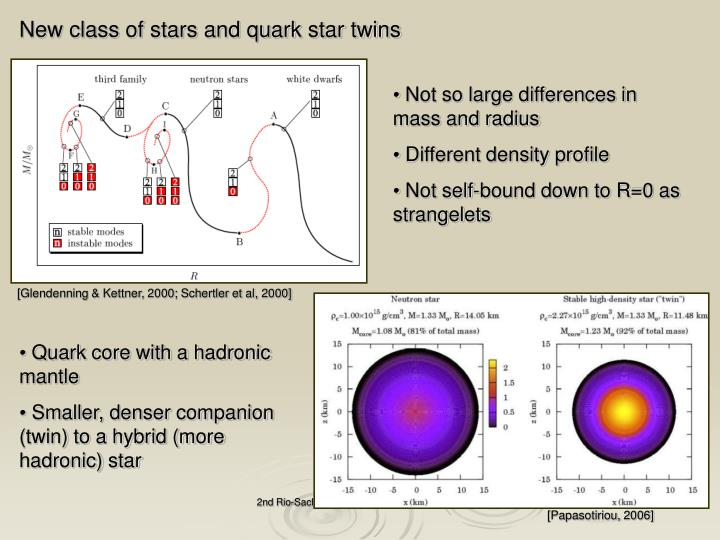 New class of stars and quark star twins