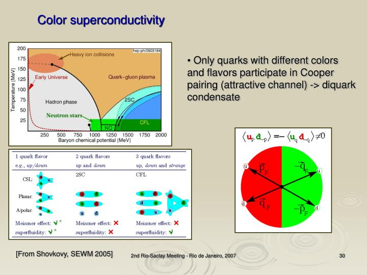 Color superconductivity
