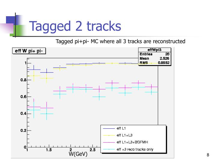Tagged 2 tracks