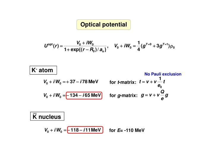 Optical potential