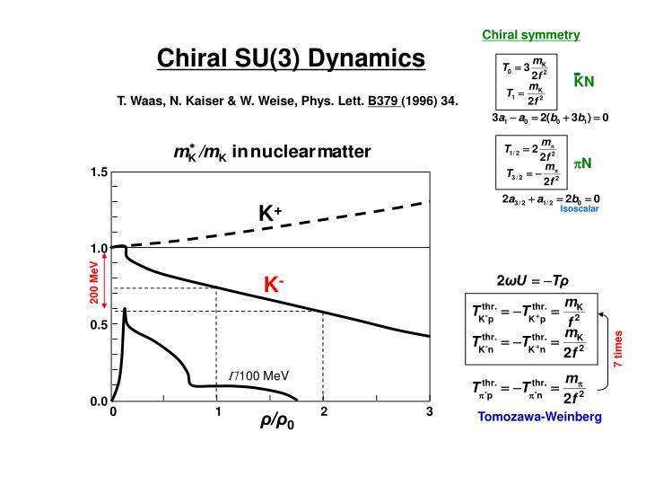 Chiral symmetry