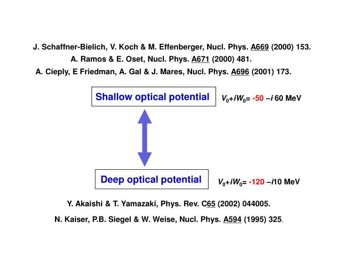 Shallow optical potential
