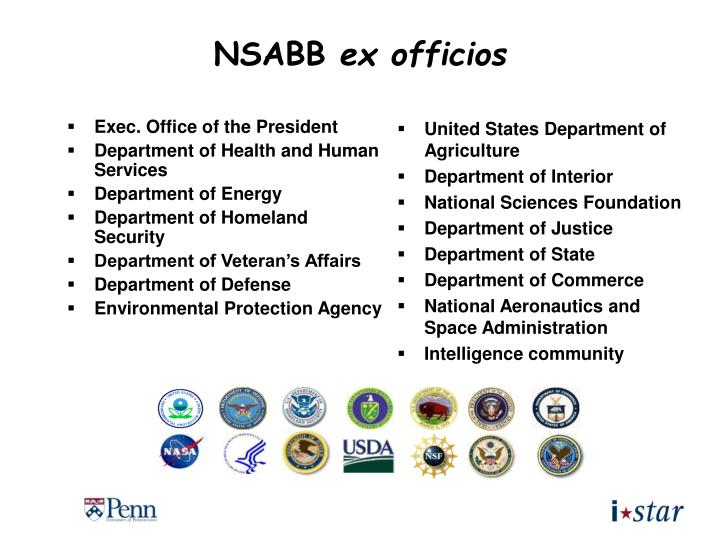 Exec. Office of the President