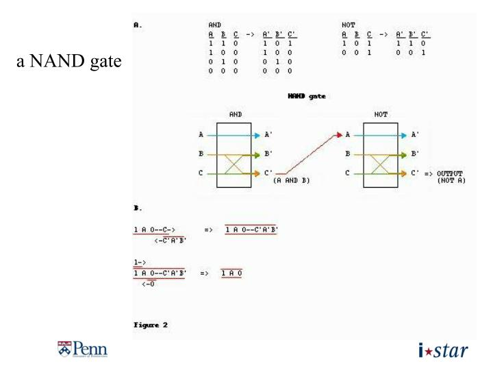 a NAND gate