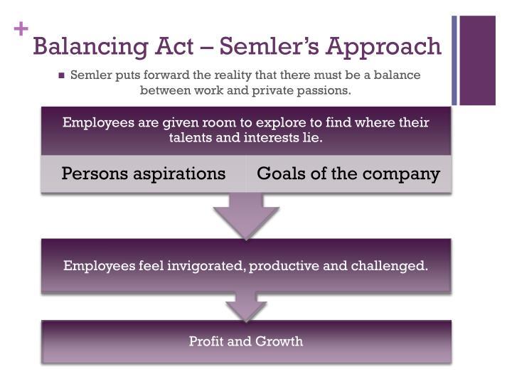 Balancing Act – Semler's Approach