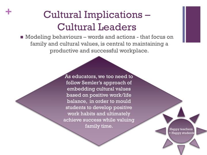 Cultural Implications –