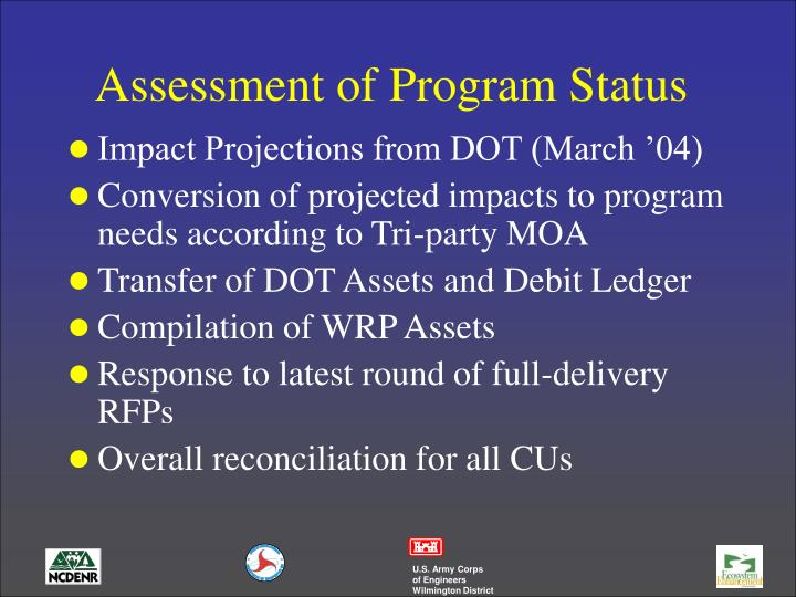 Assessment of Program Status