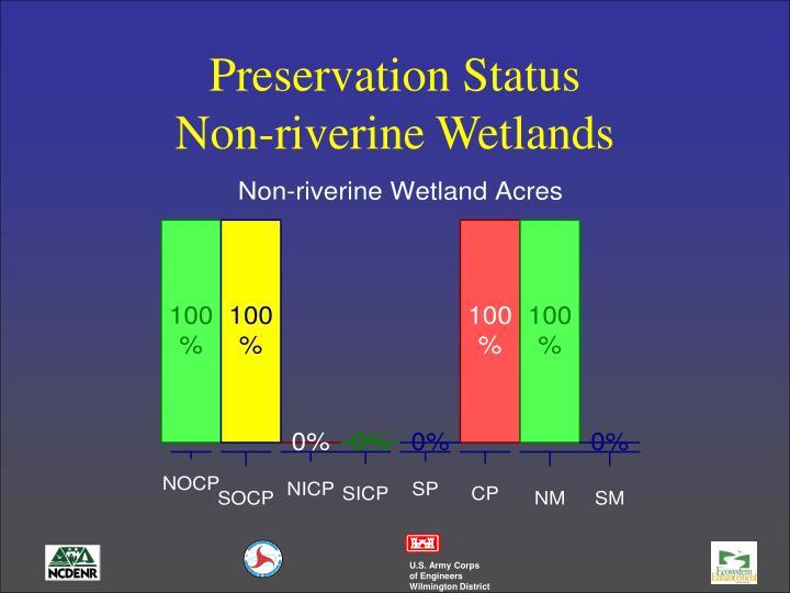 Preservation Status