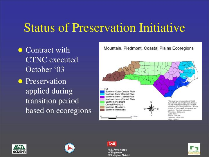 Status of Preservation Initiative