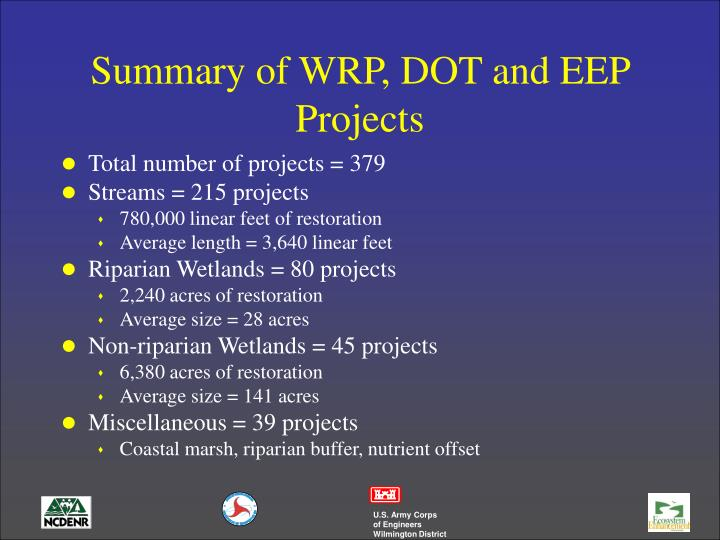 Summary of WRP, DOT and EEP Projects