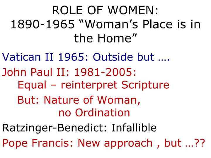ROLE OF WOMEN: