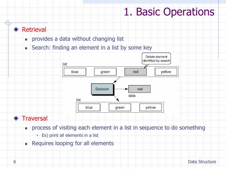 1. Basic Operations