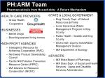 ph arm team pharmaceuticals from households a return mechanism