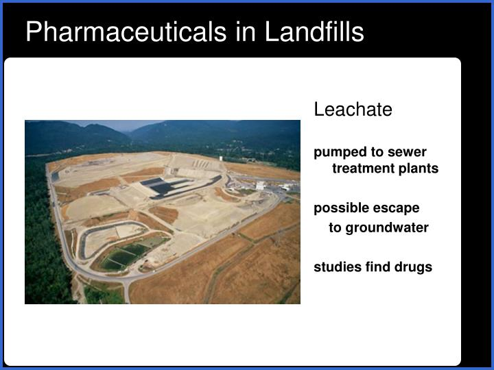 Pharmaceuticals in landfills