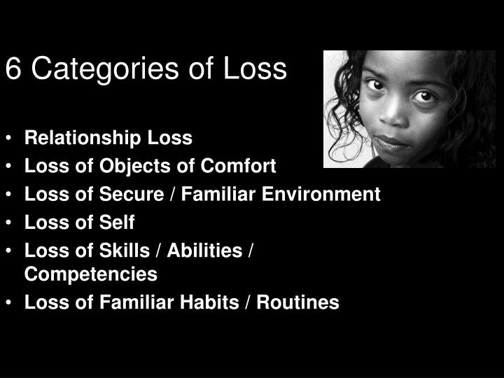 6 Categories of Loss