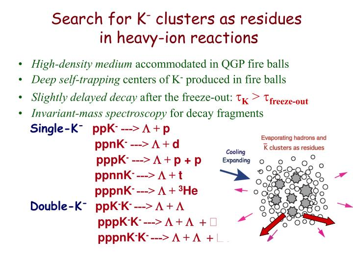 Search for K