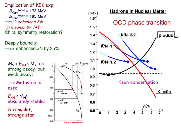 Hadrons in Nuclear Matter