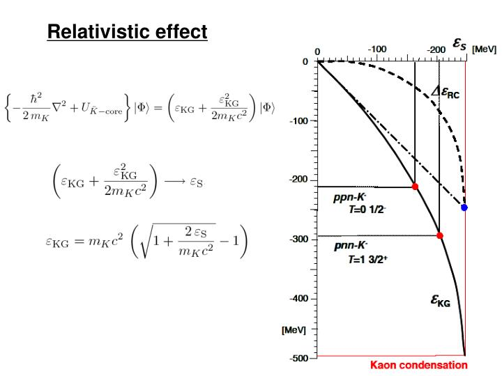 Relativistic effect