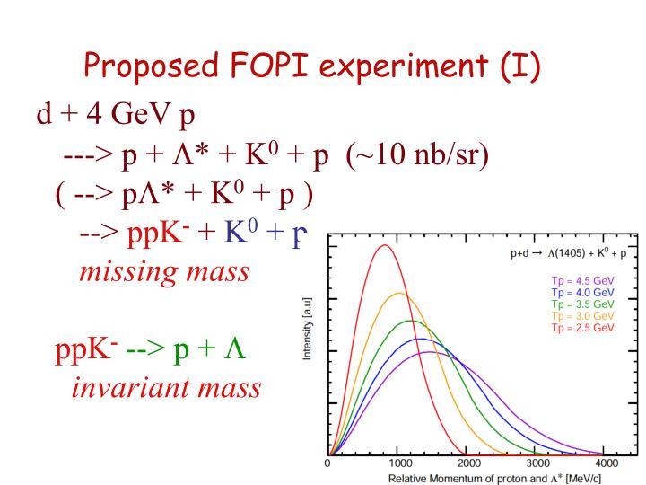 Proposed FOPI experiment (I)
