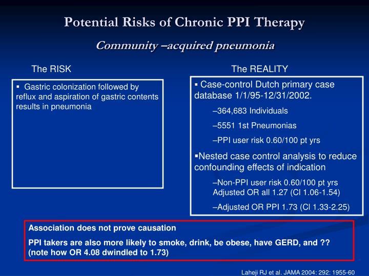 Dangers Of Protonix