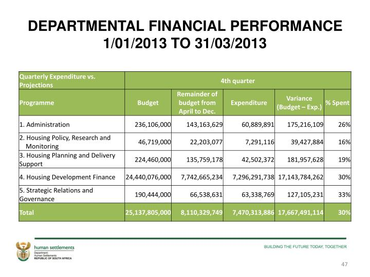 DEPARTMENTAL FINANCIAL PERFORMANCE 1/01/2013 TO 31/03/2013