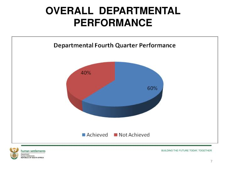 OVERALL  DEPARTMENTAL PERFORMANCE