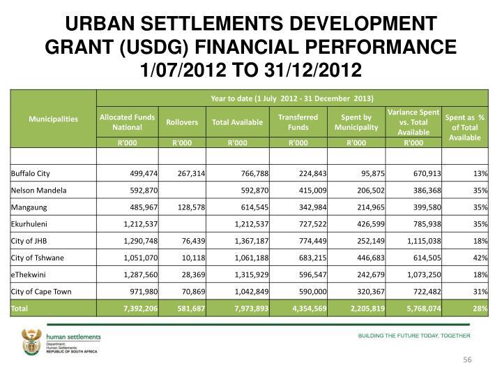 URBAN SETTLEMENTS DEVELOPMENT GRANT (USDG) FINANCIAL PERFORMANCE 1/07/2012 TO 31/12/2012