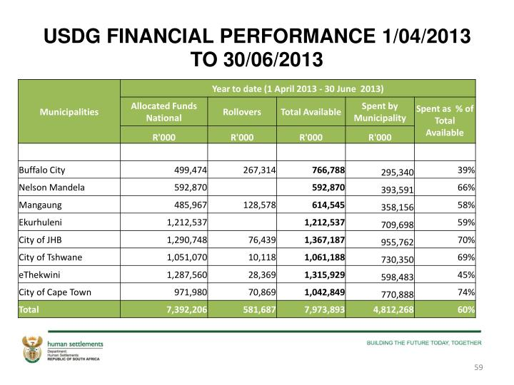 USDG FINANCIAL PERFORMANCE 1/04/2013 TO 30/06/2013