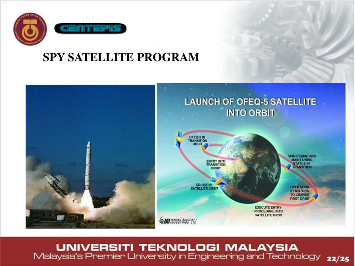 SPY SATELLITE PROGRAM