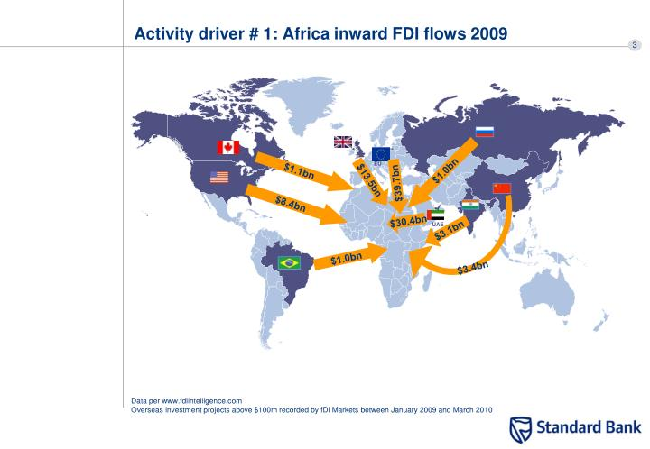 Activity driver 1 africa inward fdi flows 2009