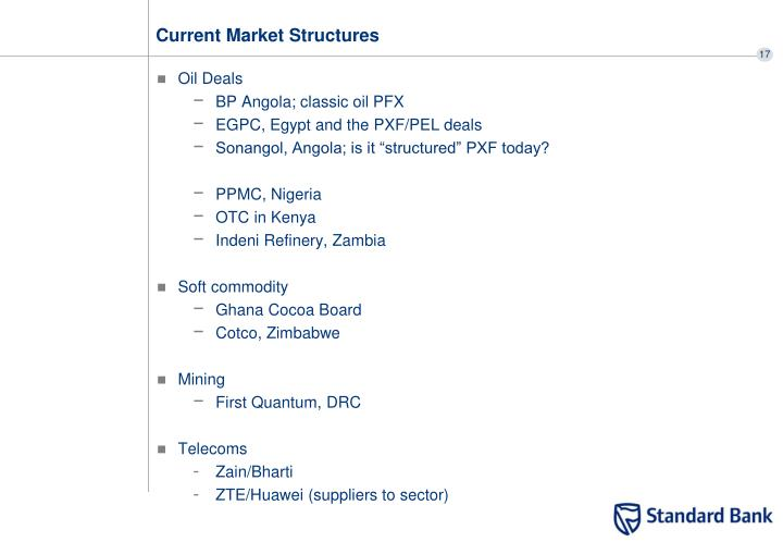 Current Market Structures
