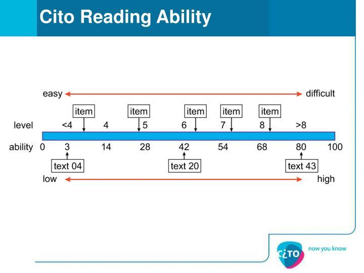 Cito Reading Ability