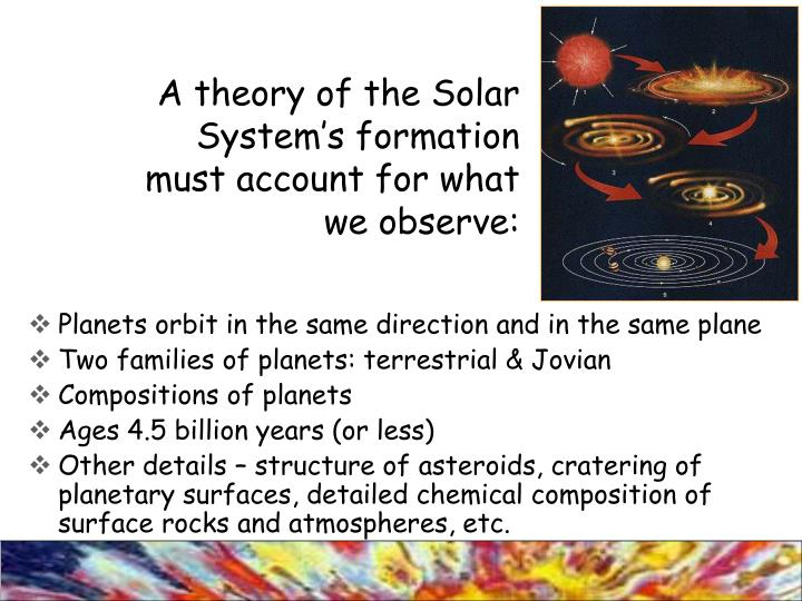 A theory of the solar system s formation must account for what we observe