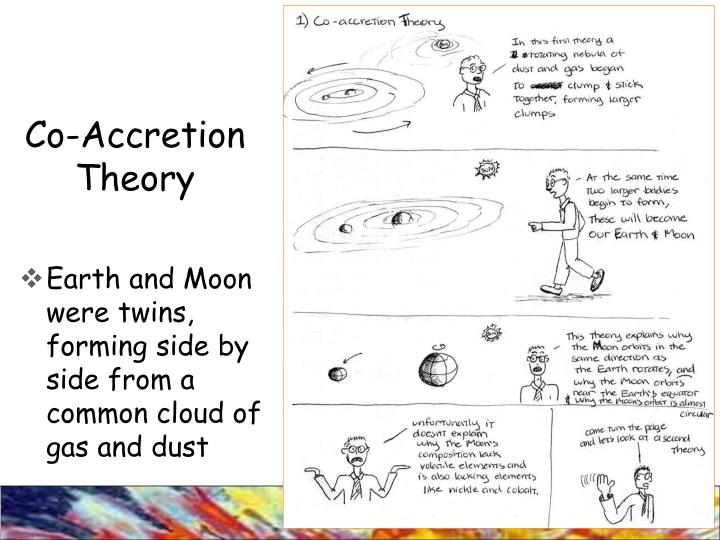 Co-Accretion Theory