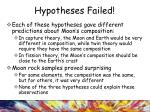hypotheses failed