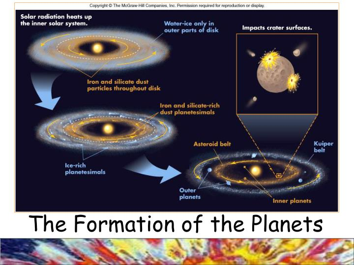 The Formation of the Planets