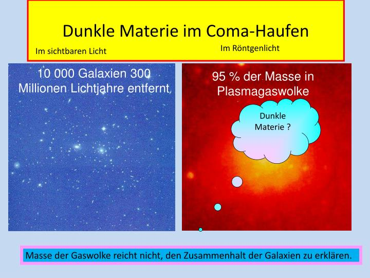 Dunkle Materie im Coma-Haufen