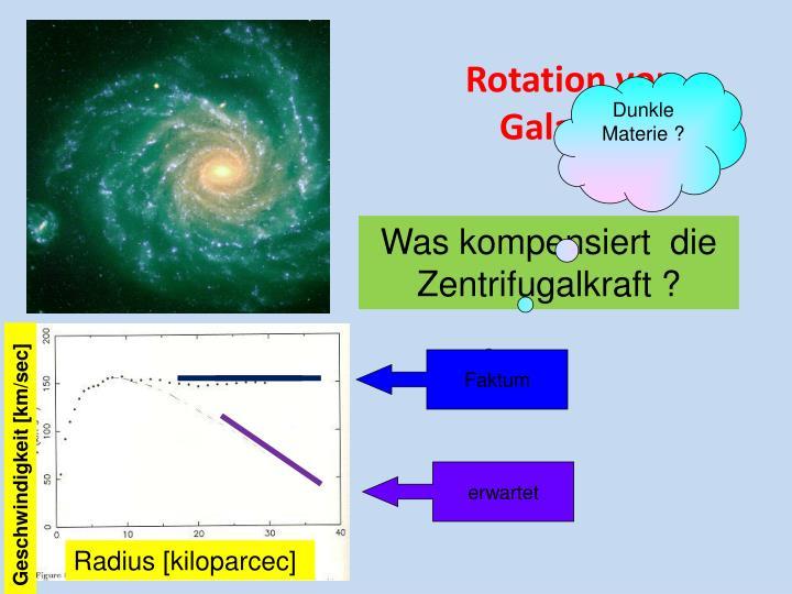 Rotation von Galaxien