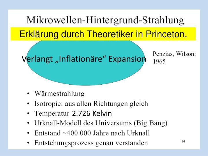 Erklärung durch Theoretiker in Princeton.