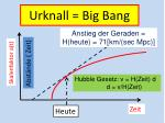 urknall big bang