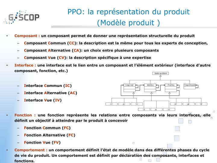 PPO: la représentation du produit
