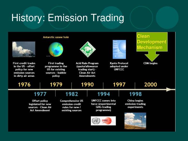History: Emission Trading