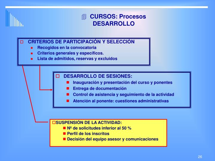 CRITERIOS DE PARTICIPACIÓN Y SELECCIÓN