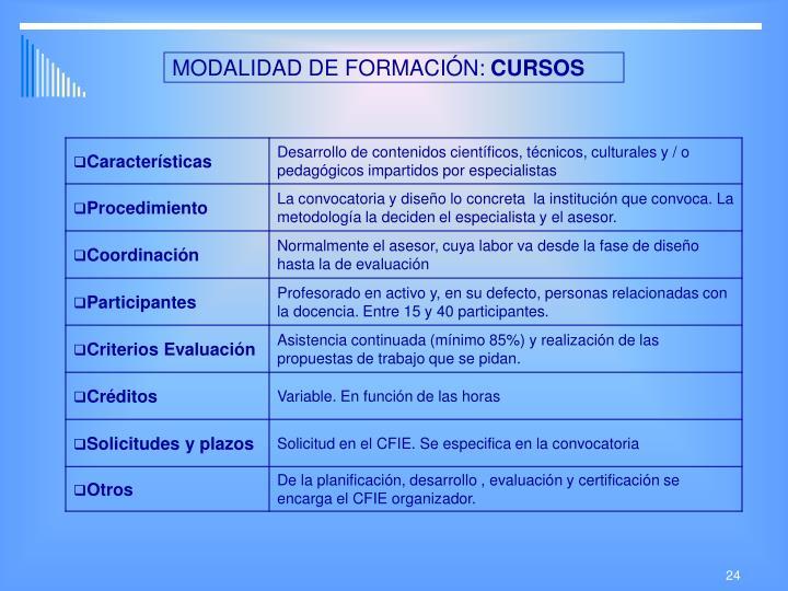 MODALIDAD DE FORMACIÓN: