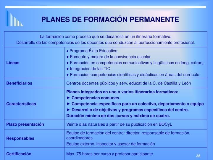 PLANES DE FORMACIÓN PERMANENTE