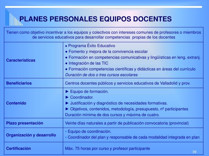 PLANES PERSONALES EQUIPOS DOCENTES
