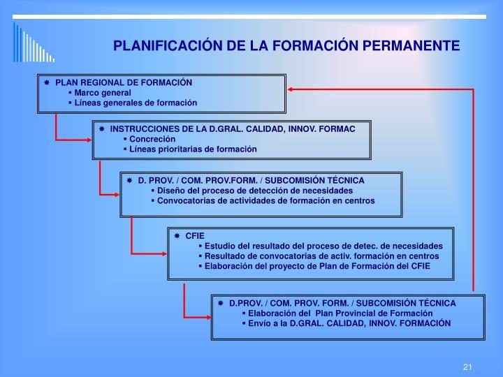 PLANIFICACIÓN DE LA FORMACIÓN PERMANENTE