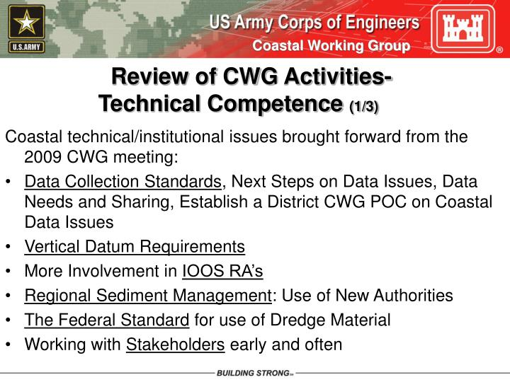 Review of CWG Activities-