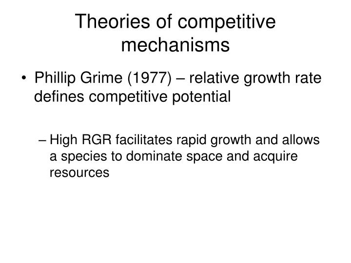 Theories of competitive mechanisms
