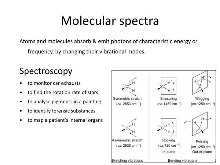Molecular spectra